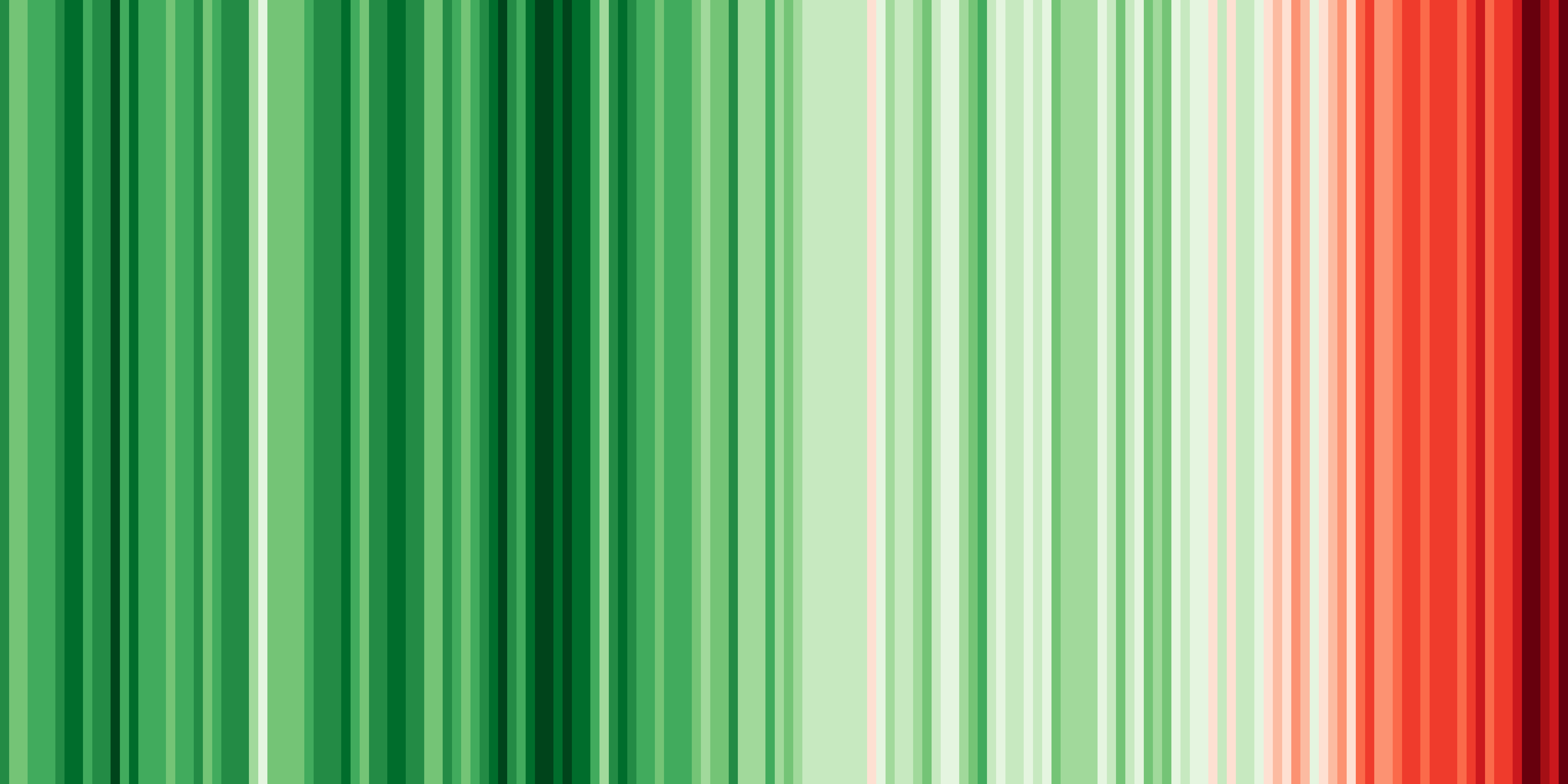 Holiday Stripes Global PNG without title