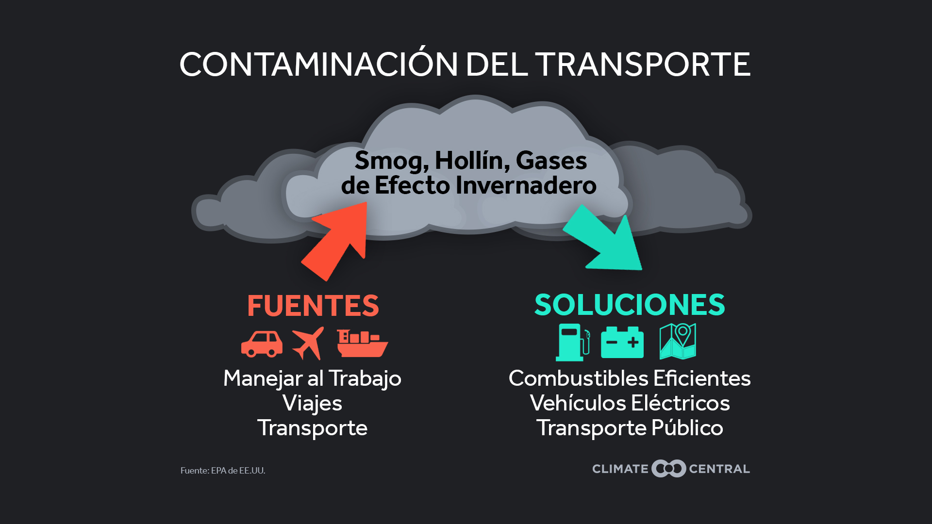 Travel and Air Pollution During COVID-19 | Climate Matters